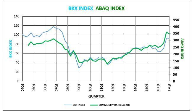 BKX-ABAQ-042417.JPG#asset:368
