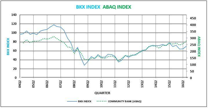 BKX-ABAQ.JPG#asset:250