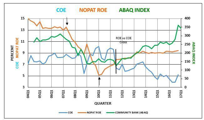COE-NOPATROE-ABAQ-042417.JPG#asset:369