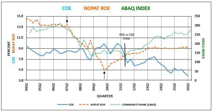 COE-NOPATROE-ABAQ.JPG#asset:247