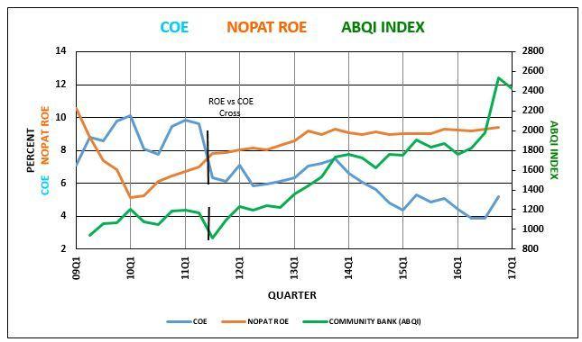 COE-NOPATROE-ABQI-042417.JPG#asset:370