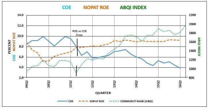 COE-NOPATROE-ABQI.JPG#asset:248