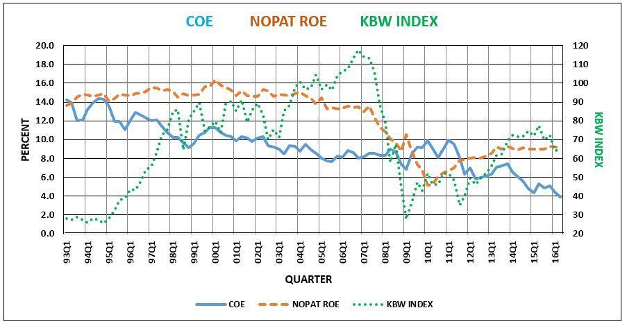 COE-NOPATROE-KBW.JPG#asset:243
