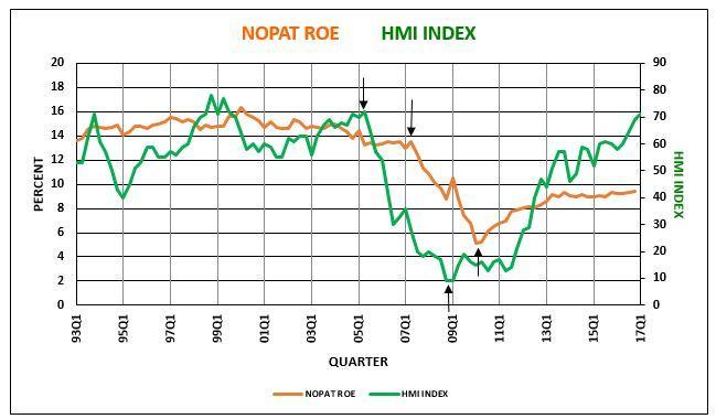 NOPATROE-HMI-042417.JPG#asset:367